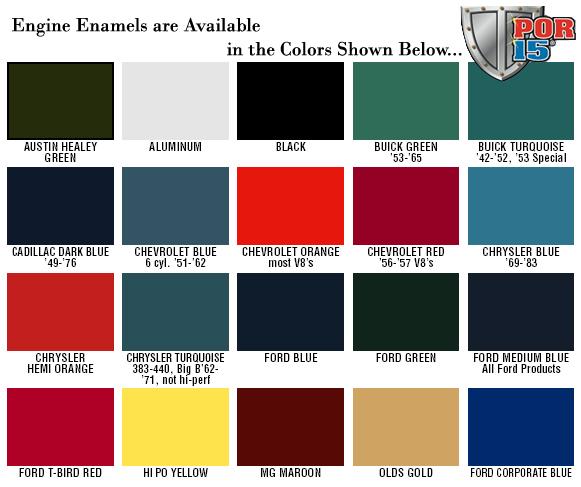 Por15 Where To Buy >> POR 15 Engine Enamel BLACK POR15 QUART Paint HI-TEMP 42034 ...