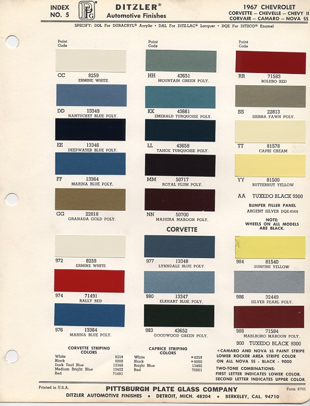 Color Chip Selection