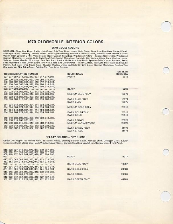 Decoding Cowl Tag 70 Cutlass - ClassicOldsmobile.com