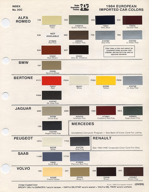 Color chip selection for Mercedes benz color codes